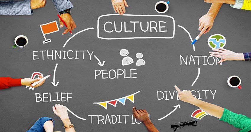Understanding Education in the Society Through the Scope of Culture